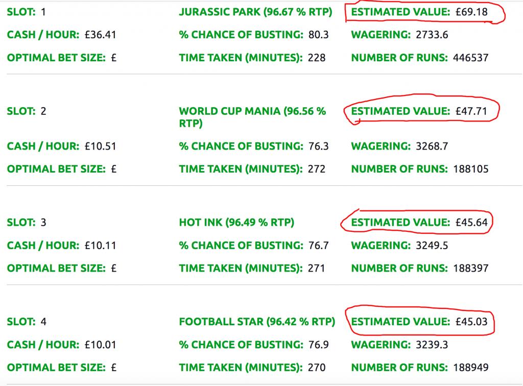 Casino bonus EV Calculator results