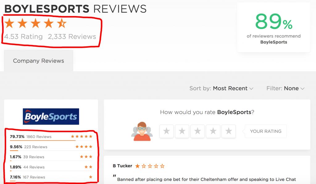 best online betting reviews