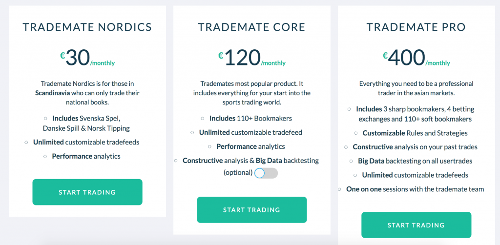 Trademate sports pricing