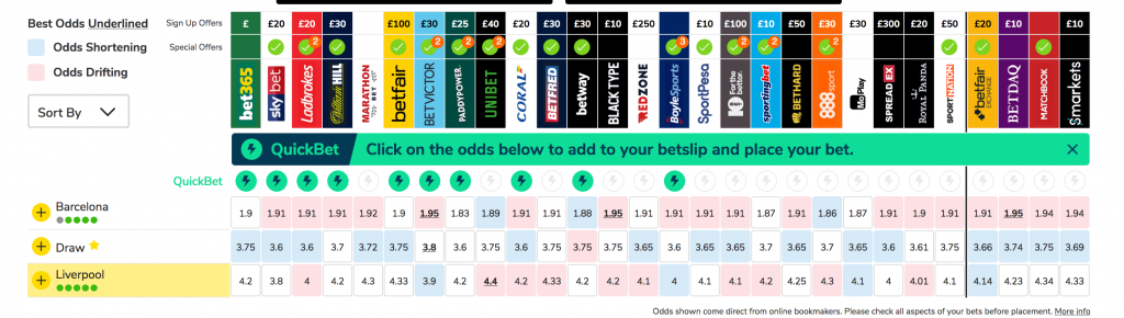 odds comparision
