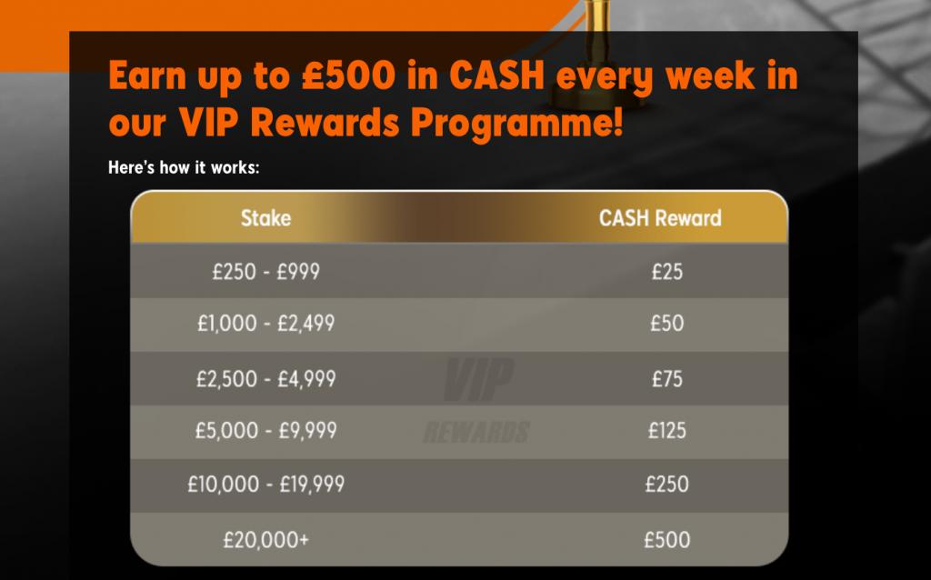 888 rewards vip